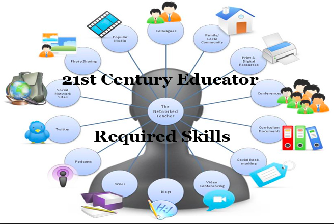 an analysis of the necessary leadership skills in the twenty first century Ncrel identifies broader 21st century skills as achieving 21st century learning 2 the partnership for 21st century skills this represented the first.